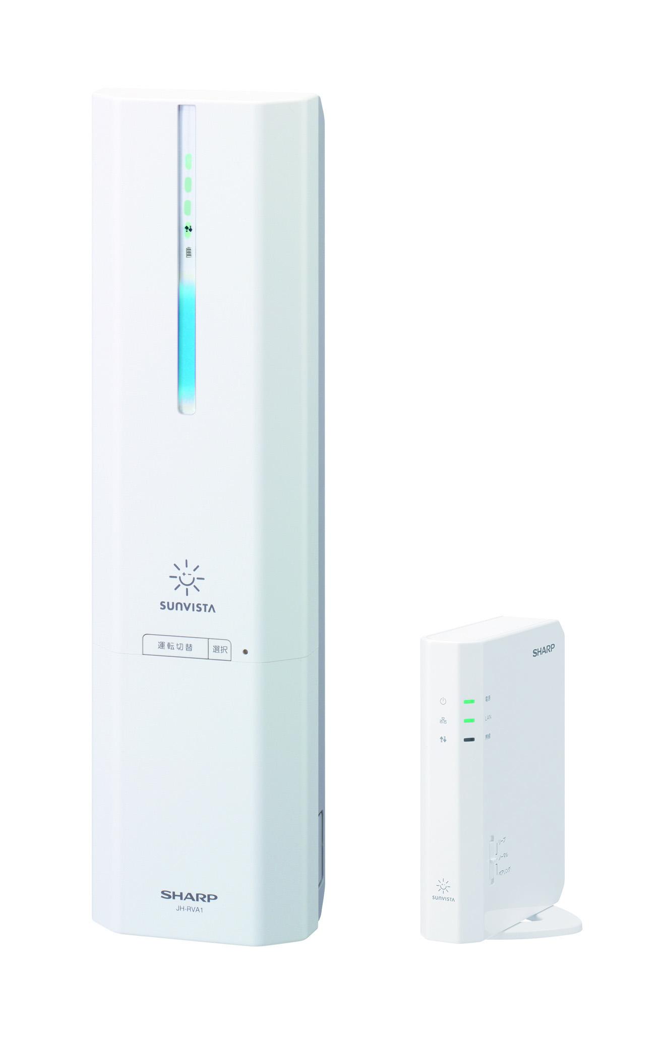 Cloud Based Energy Controller Echonet