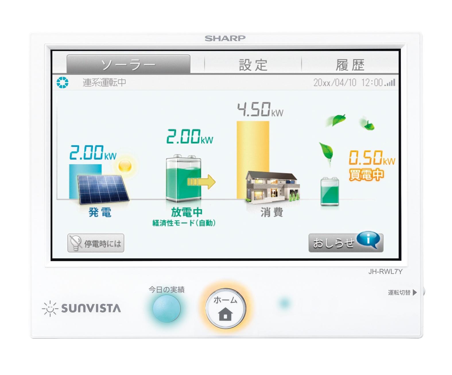 Multi Energy Monitor Echonet