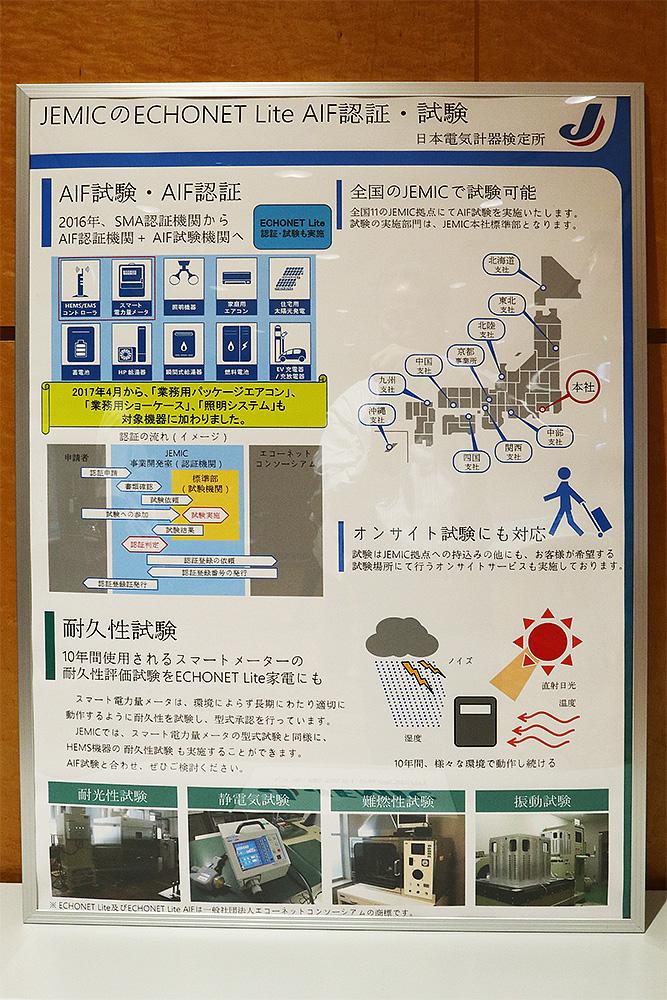 1 JEMICのECHONET Lite AIF認証・試験 :日本電気計器検定所