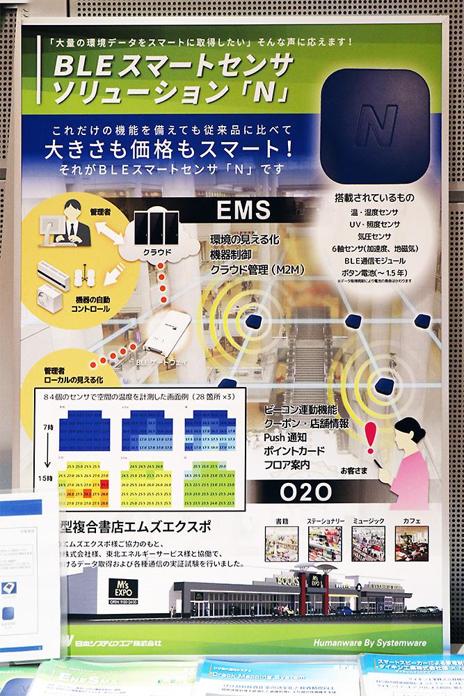 4 ENESMAソリューションとエッジデバイスコントローラーご紹介 :日本システムウェア㈱